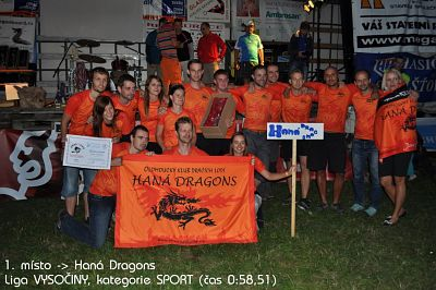 Haná dragons